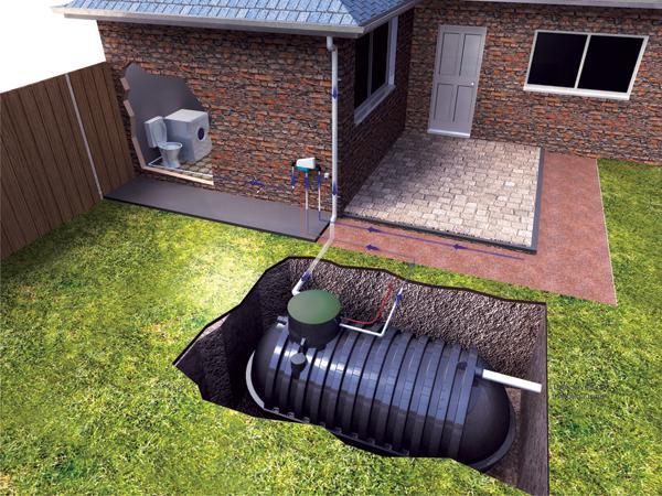 Podzemni rezervoari: betonski ili plasticna cisterna